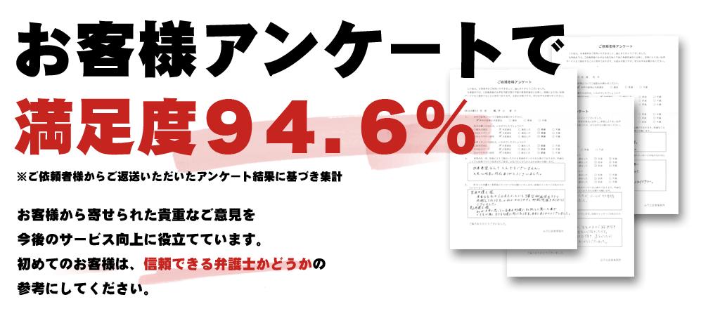 山下江法律事務所の口コミ・評判は94.6%が満足した!